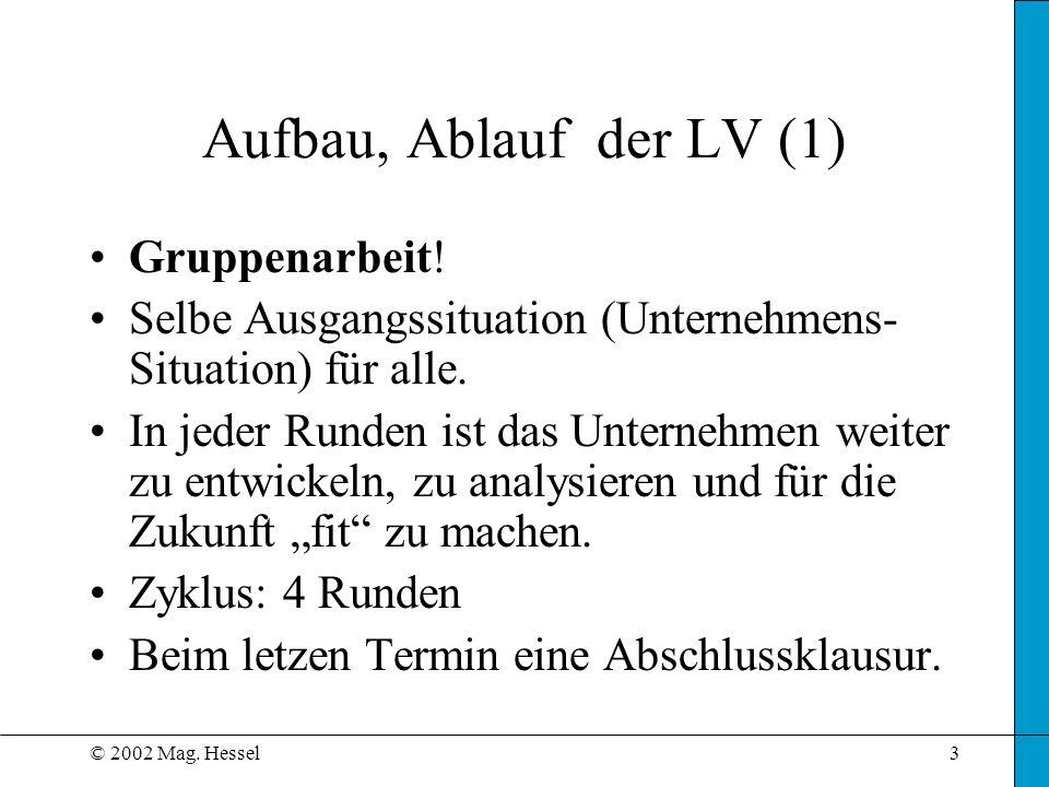 © 2002 Mag. Hessel3 Aufbau, Ablauf der LV (1) Gruppenarbeit! Selbe Ausgangssituation (Unternehmens- Situation) für alle. In jeder Runden ist das Unter