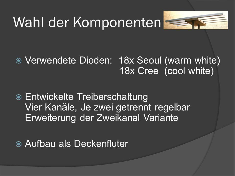 Wahl der Komponenten Verwendete Dioden: 18x Seoul (warm white) 18x Cree (cool white) Entwickelte Treiberschaltung Vier Kanäle, Je zwei getrennt regelbar Erweiterung der Zweikanal Variante Aufbau als Deckenfluter