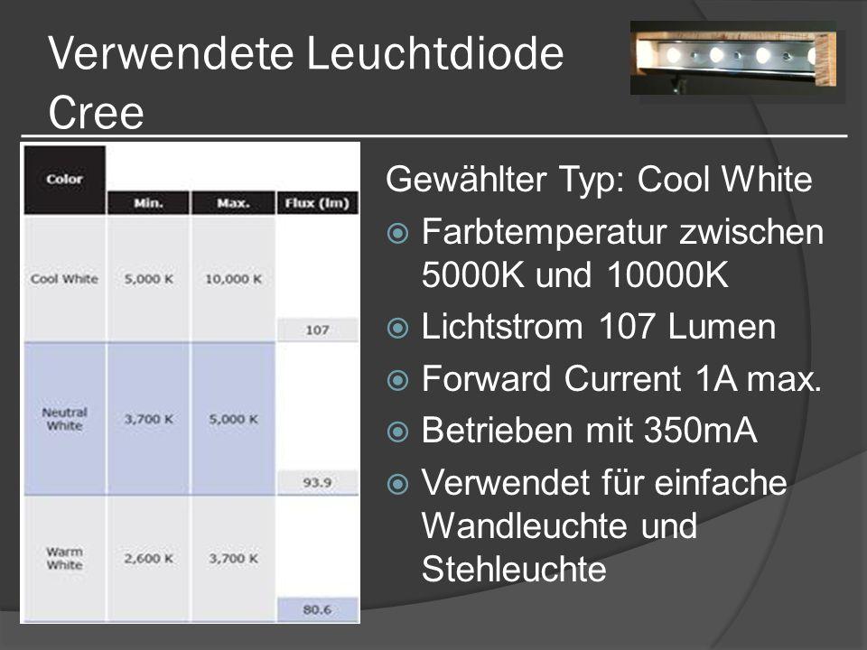Verwendete Leuchtdiode Cree Gewählter Typ: Cool White Farbtemperatur zwischen 5000K und 10000K Lichtstrom 107 Lumen Forward Current 1A max. Betrieben