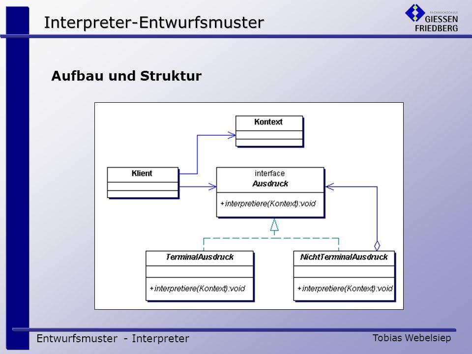 Interpreter-Entwurfsmuster Entwurfsmuster - Interpreter Tobias Webelsiep Aufbau und Struktur