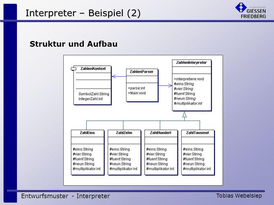 Interpreter – Beispiel (3) Entwurfsmuster - Interpreter Tobias Webelsiep Teilnehmer ZahlenParser: Hauptklasse, liest römische Zahl ein, gibt die Integer-Zahl aus.