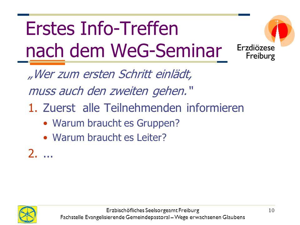 Erzbischöfliches Seelsorgeamt Freiburg Fachstelle Evangelisierende Gemeindepastoral – Wege erwachsenen Glaubens 10 Erstes Info-Treffen nach dem WeG-Seminar Wer zum ersten Schritt einlädt, muss auch den zweiten gehen.