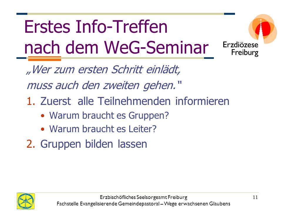 Erzbischöfliches Seelsorgeamt Freiburg Fachstelle Evangelisierende Gemeindepastoral – Wege erwachsenen Glaubens 11 Erstes Info-Treffen nach dem WeG-Seminar Wer zum ersten Schritt einlädt, muss auch den zweiten gehen.