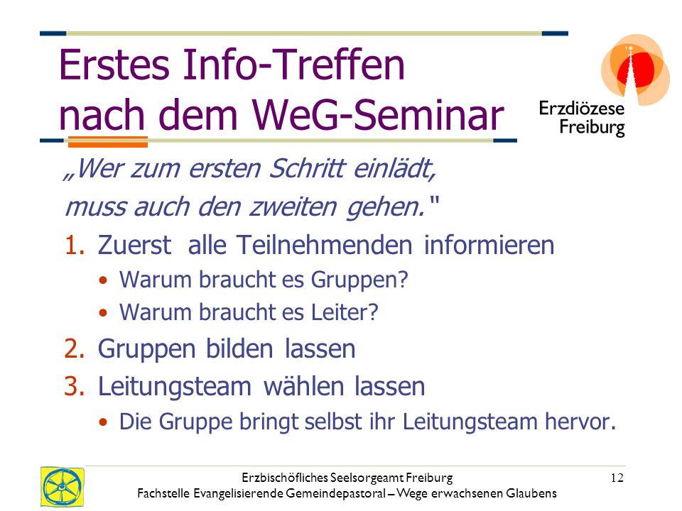 Erzbischöfliches Seelsorgeamt Freiburg Fachstelle Evangelisierende Gemeindepastoral – Wege erwachsenen Glaubens 12 Erstes Info-Treffen nach dem WeG-Seminar Wer zum ersten Schritt einlädt, muss auch den zweiten gehen.