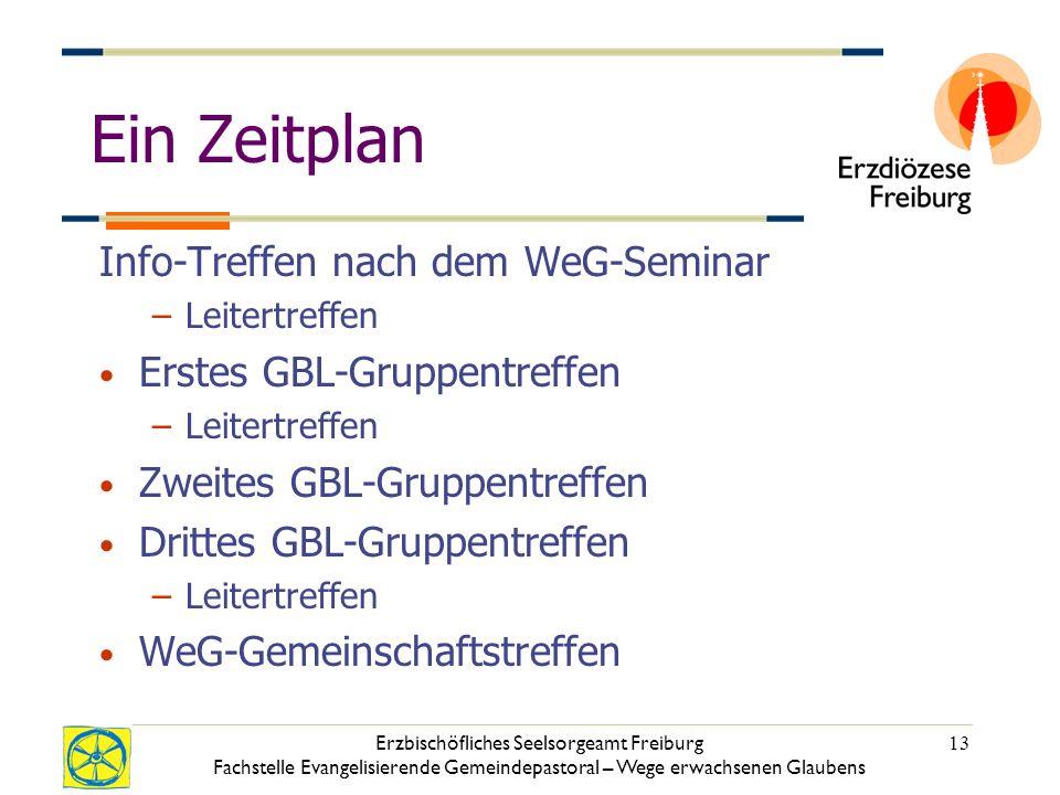 Erzbischöfliches Seelsorgeamt Freiburg Fachstelle Evangelisierende Gemeindepastoral – Wege erwachsenen Glaubens 13 Ein Zeitplan Info-Treffen nach dem