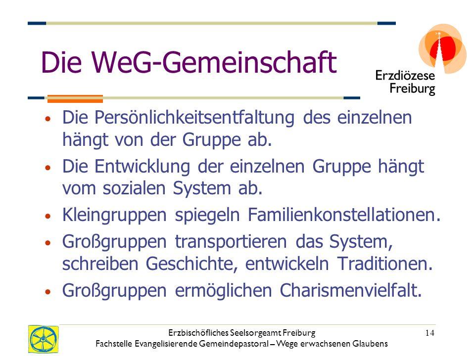 Erzbischöfliches Seelsorgeamt Freiburg Fachstelle Evangelisierende Gemeindepastoral – Wege erwachsenen Glaubens 14 Die WeG-Gemeinschaft Die Persönlich