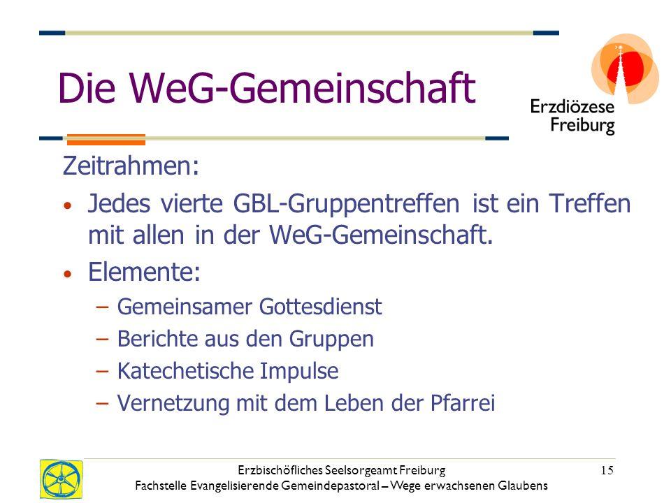Erzbischöfliches Seelsorgeamt Freiburg Fachstelle Evangelisierende Gemeindepastoral – Wege erwachsenen Glaubens 15 Die WeG-Gemeinschaft Zeitrahmen: Je