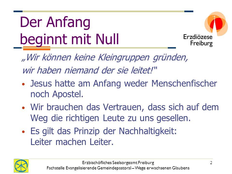 Erzbischöfliches Seelsorgeamt Freiburg Fachstelle Evangelisierende Gemeindepastoral – Wege erwachsenen Glaubens 2 Der Anfang beginnt mit Null Wir können keine Kleingruppen gründen, wir haben niemand der sie leitet.