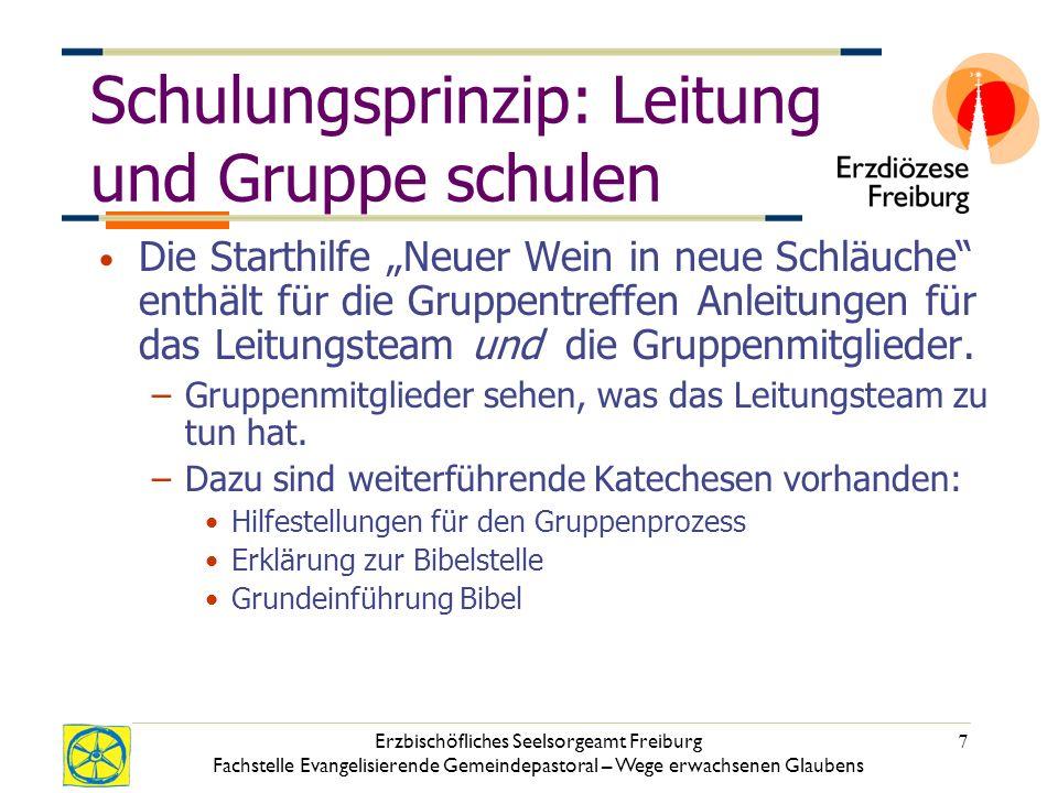 Erzbischöfliches Seelsorgeamt Freiburg Fachstelle Evangelisierende Gemeindepastoral – Wege erwachsenen Glaubens 7 Schulungsprinzip: Leitung und Gruppe
