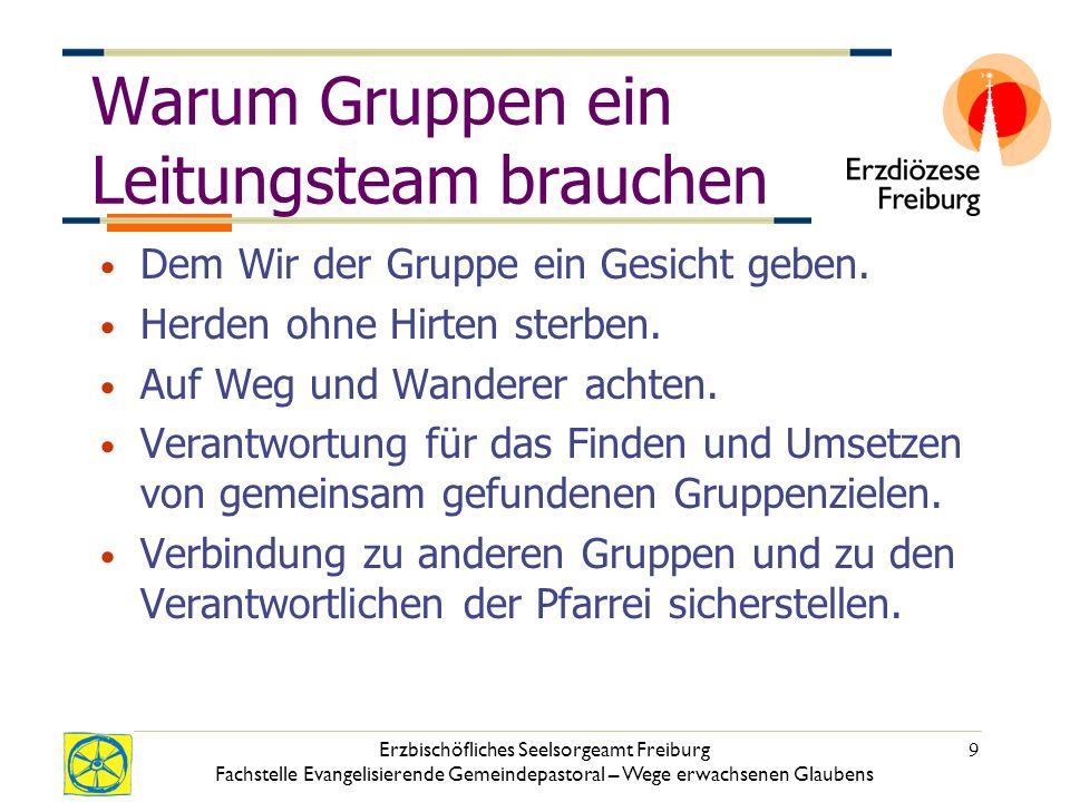 Erzbischöfliches Seelsorgeamt Freiburg Fachstelle Evangelisierende Gemeindepastoral – Wege erwachsenen Glaubens 9 Warum Gruppen ein Leitungsteam brauc