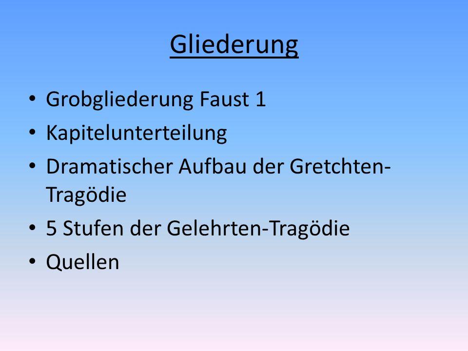 Gliederung Grobgliederung Faust 1 Kapitelunterteilung Dramatischer Aufbau der Gretchten- Tragödie 5 Stufen der Gelehrten-Tragödie Quellen