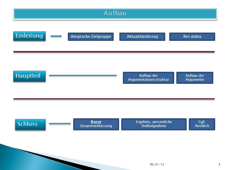 Einleitung Hauptteil Schluss Ansprache ZielgruppeAktualitätsbezugRes dubia Aufbau der Argumentationsstruktur Aufbau der Argumente Kurze Zusammenfassun