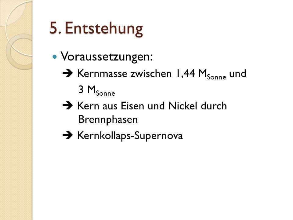 5. Entstehung Voraussetzungen: Kernmasse zwischen 1,44 M Sonne und 3 M Sonne Kern aus Eisen und Nickel durch Brennphasen Kernkollaps-Supernova