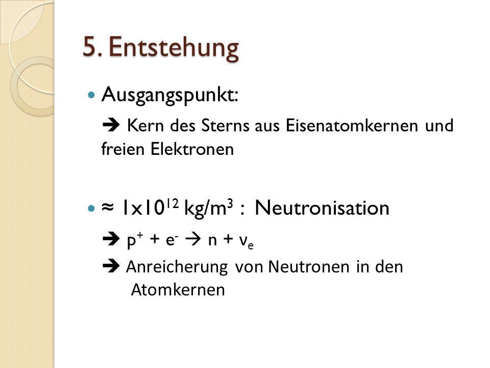 5. Entstehung Ausgangspunkt: Kern des Sterns aus Eisenatomkernen und freien Elektronen 1x10 12 kg/m 3 : Neutronisation p + + e - n + ν e Anreicherung