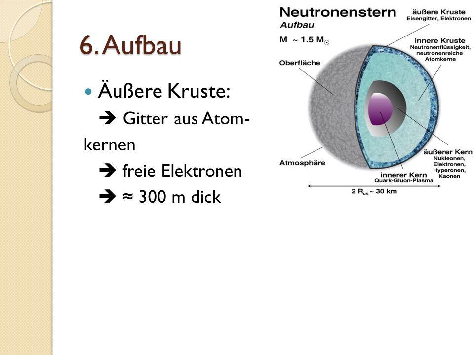 6. Aufbau Äußere Kruste: Gitter aus Atom- kernen freie Elektronen 300 m dick