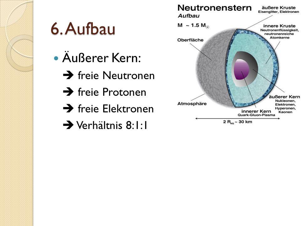 6. Aufbau Äußerer Kern: freie Neutronen freie Protonen freie Elektronen Verhältnis 8:1:1