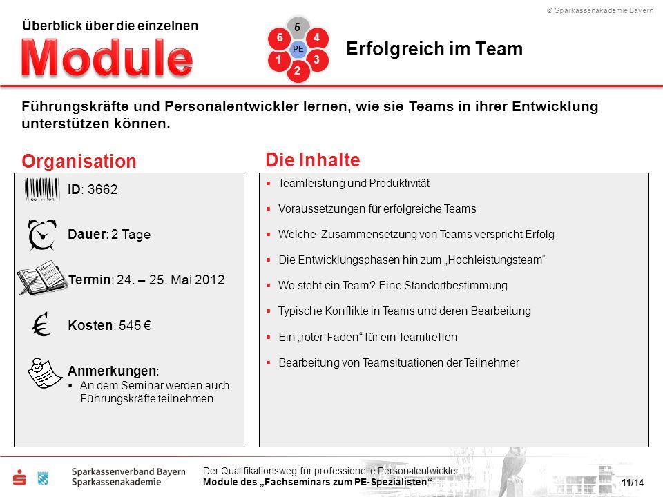 © Sparkassenakademie Bayern 11/14 Der Qualifikationsweg für professionelle Personalentwickler Module des Fachseminars zum PE-Spezialisten Teamleistung
