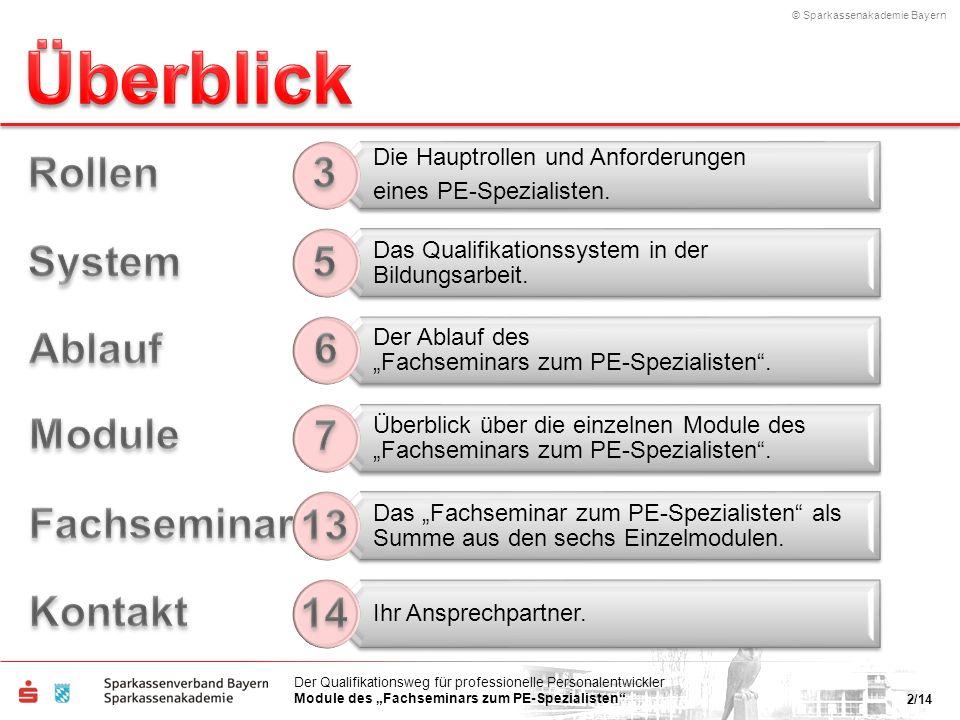© Sparkassenakademie Bayern 2/14 Der Qualifikationsweg für professionelle Personalentwickler Module des Fachseminars zum PE-Spezialisten Die Hauptroll