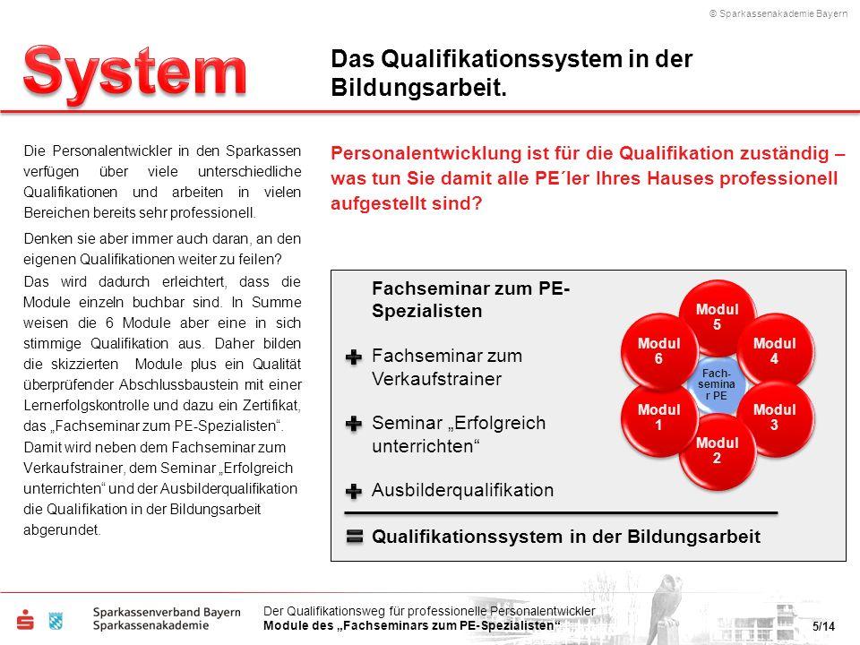 © Sparkassenakademie Bayern 5/14 Der Qualifikationsweg für professionelle Personalentwickler Module des Fachseminars zum PE-Spezialisten Die Personale