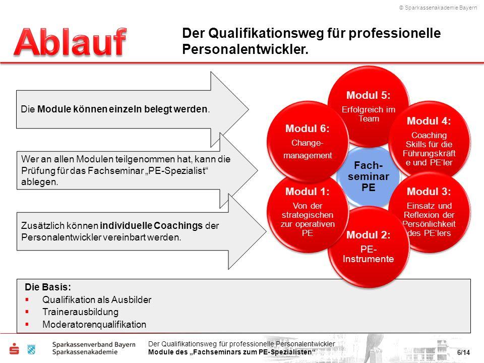 © Sparkassenakademie Bayern 6/14 Der Qualifikationsweg für professionelle Personalentwickler Module des Fachseminars zum PE-Spezialisten Die Basis: Qu