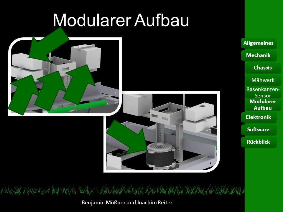 Modularer Aufbau Benjamin Mößner und Joachim Reiter AllgemeinesElektronikChassis Rasenkanten- Sensor Modularer Aufbau SoftwareRückblickMechanikMähwerk