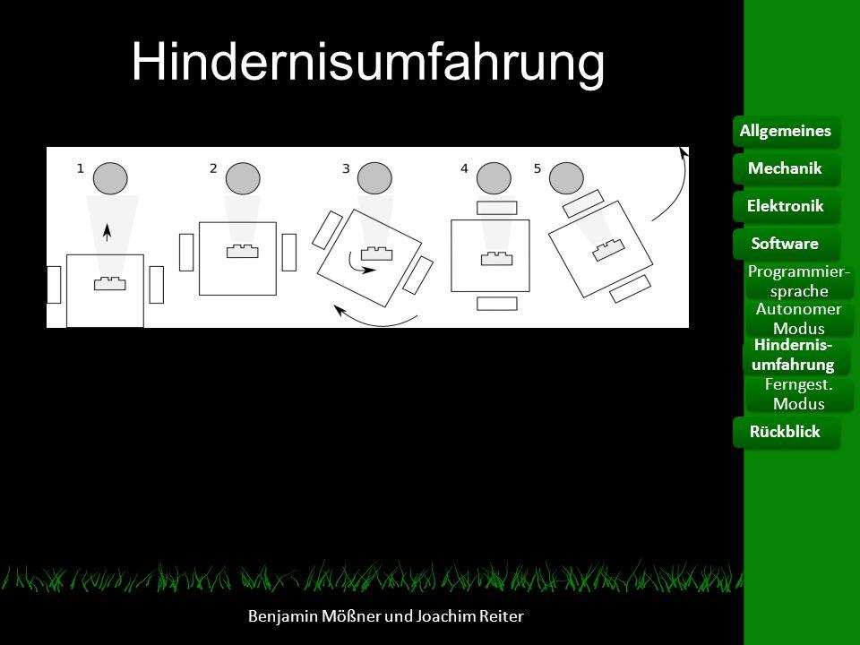Hindernisumfahrung Benjamin Mößner und Joachim Reiter AllgemeinesElektronik Hindernis- umfahrung Ferngest. Modus SoftwareRückblickMechanik Autonomer M