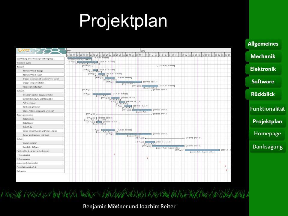 Benjamin Mößner und Joachim Reiter AllgemeinesElektronikFunktionalität Homepage DanksagungSoftwareRückblickMechanikProjektplan