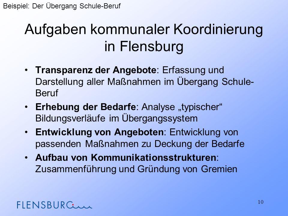 Aufgaben kommunaler Koordinierung in Flensburg Transparenz der Angebote: Erfassung und Darstellung aller Maßnahmen im Übergang Schule- Beruf Erhebung