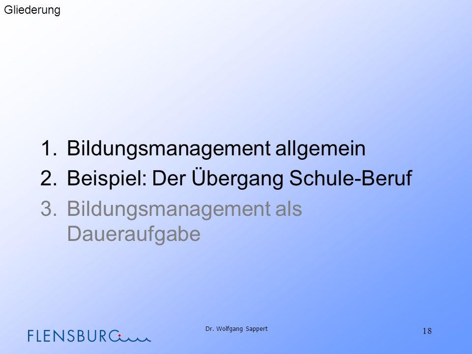Dr. Wolfgang Sappert 18 1.Bildungsmanagement allgemein 2.Beispiel: Der Übergang Schule-Beruf 3.Bildungsmanagement als Daueraufgabe Gliederung