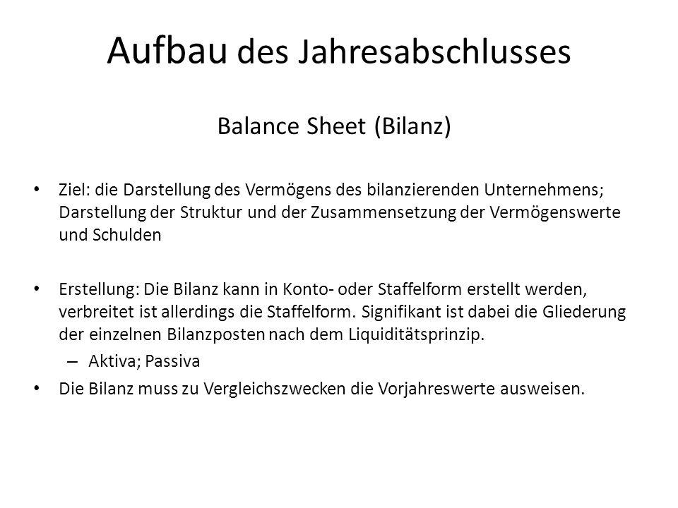 Aufbau des Jahresabschlusses Balance Sheet (Bilanz) Ziel: die Darstellung des Vermögens des bilanzierenden Unternehmens; Darstellung der Struktur und