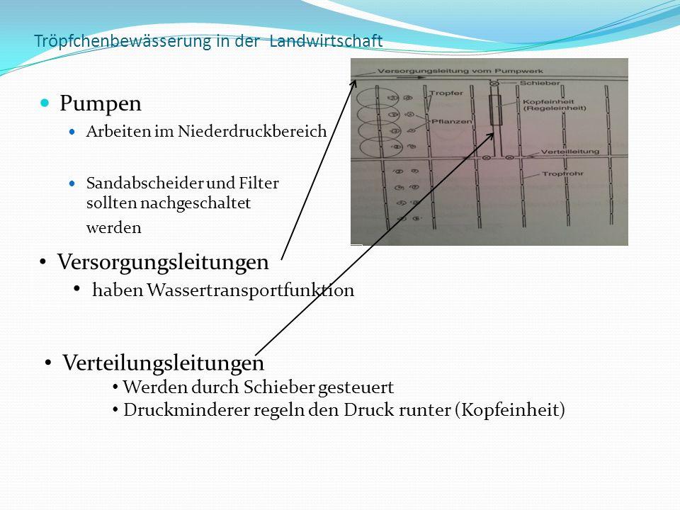 Tröpfchenbewässerung in der Landwirtschaft Pumpen Arbeiten im Niederdruckbereich Sandabscheider und Filter sollten nachgeschaltet werden Versorgungsle