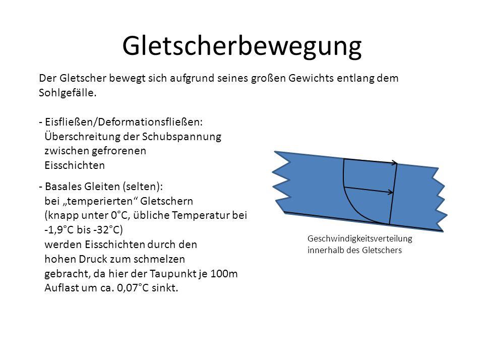 Gletscherbewegung Der Gletscher bewegt sich aufgrund seines großen Gewichts entlang dem Sohlgefälle.
