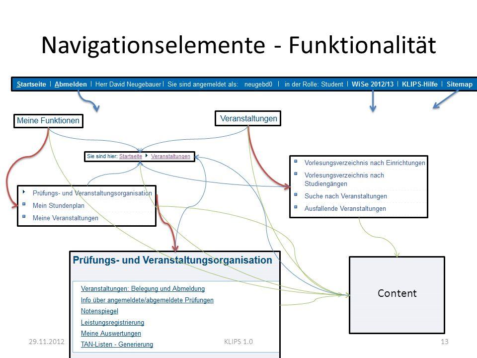 Navigationselemente - Funktionalität Content 29.11.201213KLIPS 1.0