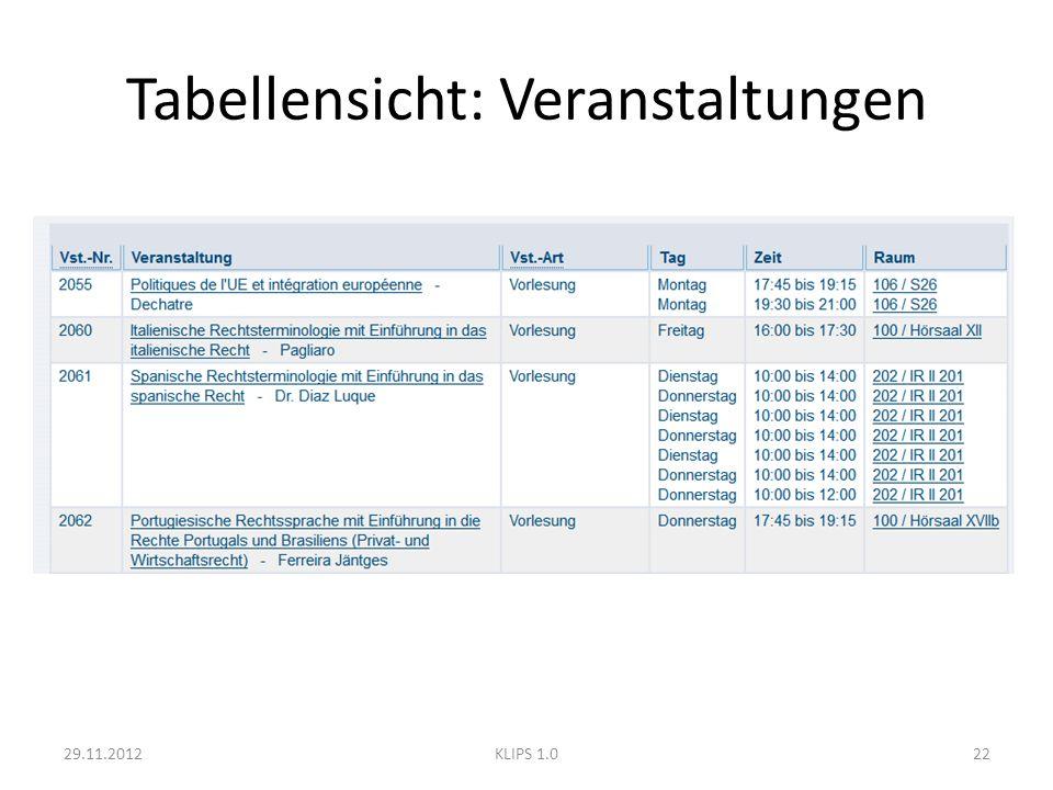 Tabellensicht: Veranstaltungen 29.11.201222KLIPS 1.0