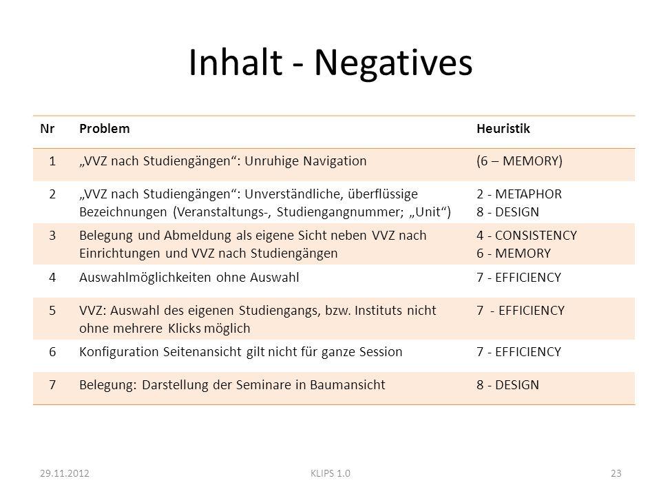 Inhalt - Negatives NrProblemHeuristik 1VVZ nach Studiengängen: Unruhige Navigation(6 – MEMORY) 2VVZ nach Studiengängen: Unverständliche, überflüssige