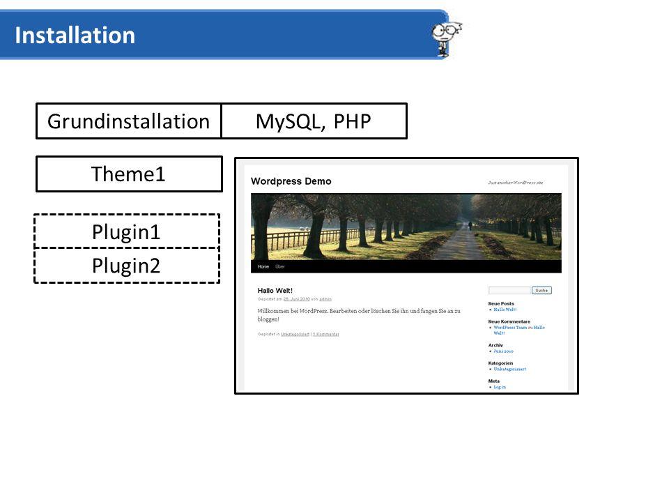 Grundinstallation Installation Theme1 MySQL, PHP Plugin1 Plugin2