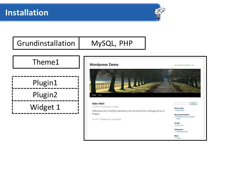 Grundinstallation Installation Theme1 MySQL, PHP Plugin1 Plugin2 Widget 1