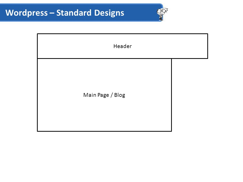 Wordpress – Standard Designs Header Main Page / Blog