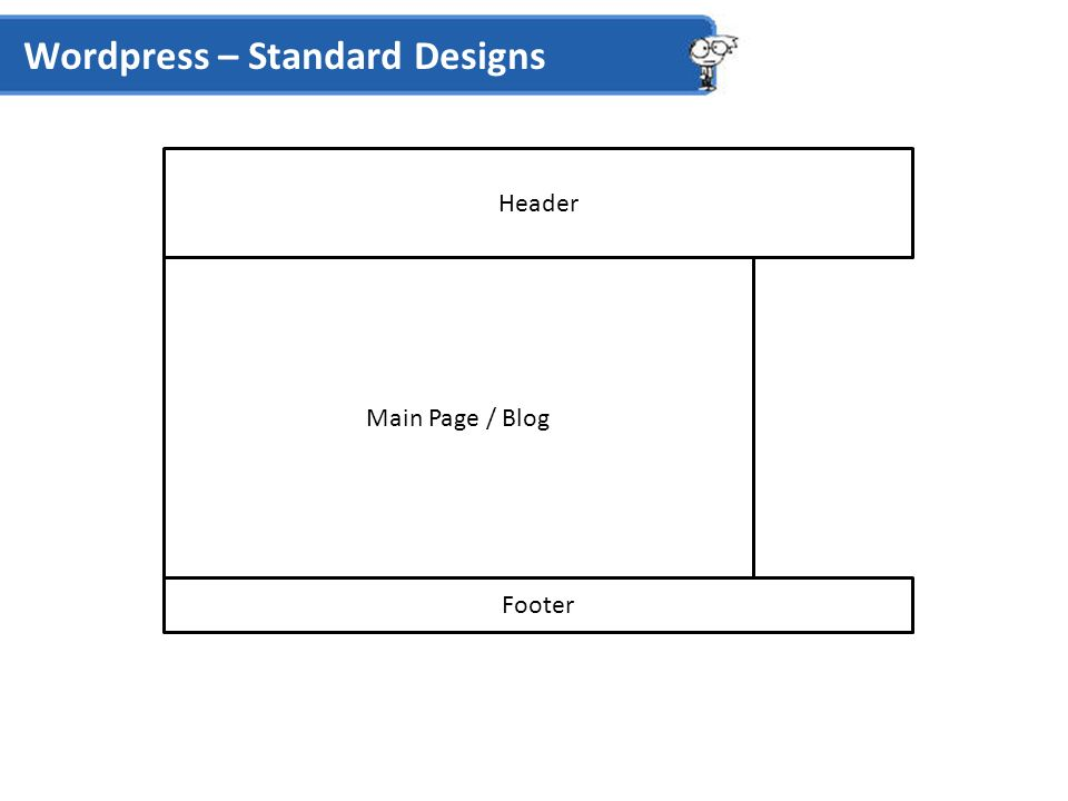 Wordpress – Standard Designs Header Main Page / Blog Footer