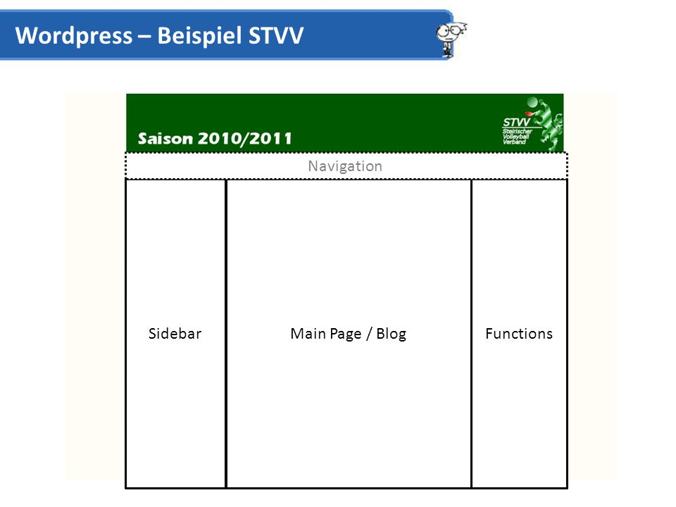 Wordpress – Beispiel STVV SidebarFunctionsMain Page / Blog Navigation