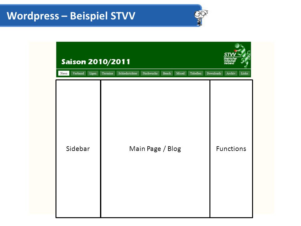 Wordpress – Beispiel STVV SidebarFunctionsMain Page / Blog