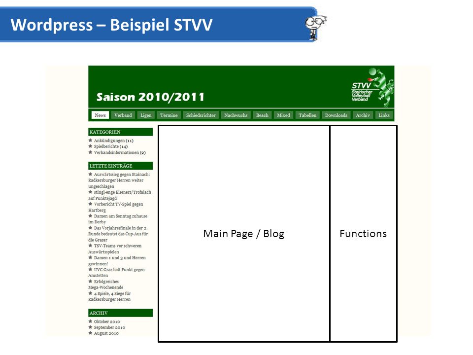 Wordpress – Beispiel STVV FunctionsMain Page / Blog