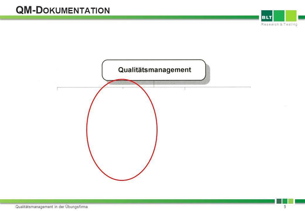 Research & Testing QM-D OKUMENTATION Qualitätsmanagement in der Übungsfirma5 - Verfahrens- anweisungen