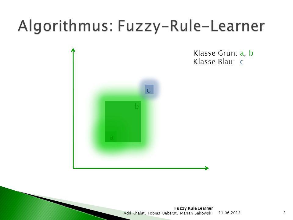Fuzzy Rule Learner Adil Khalat, Tobias Oeberst, Marian Sakowski 11.06.2013 3 a b c Klasse Grün: a, b Klasse Blau: c