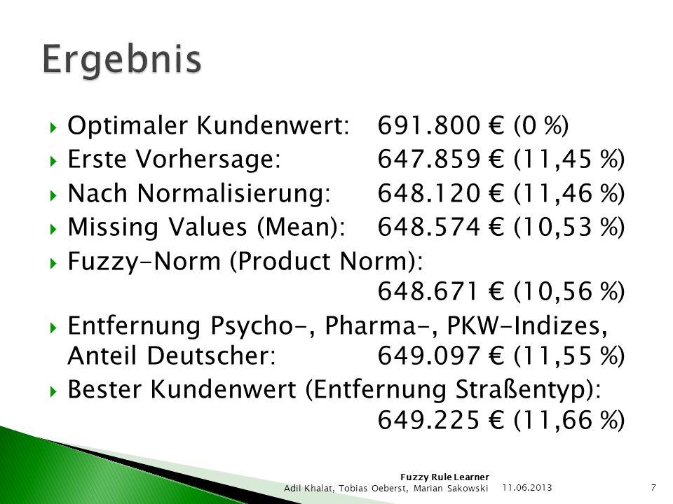 Fuzzy Rule Learner Adil Khalat, Tobias Oeberst, Marian Sakowski Optimaler Kundenwert: 691.800 (0 %) Erste Vorhersage: 647.859 (11,45 %) Nach Normalisierung: 648.120 (11,46 %) Missing Values (Mean):648.574 (10,53 %) Fuzzy-Norm (Product Norm): 648.671 (10,56 %) Entfernung Psycho-, Pharma-, PKW-Indizes, Anteil Deutscher: 649.097 (11,55 %) Bester Kundenwert (Entfernung Straßentyp): 649.225 (11,66 %) 11.06.2013 7