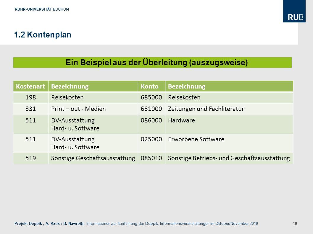 10 Projekt Doppik, A. Kaus / B. Nawroth| Informationen Zur Einführung der Doppik, Informationsveranstaltungen im Oktober/November 2010 1.2 Kontenplan