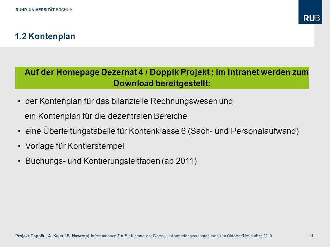 11 Projekt Doppik, A. Kaus / B. Nawroth| Informationen Zur Einführung der Doppik, Informationsveranstaltungen im Oktober/November 2010 1.2 Kontenplan