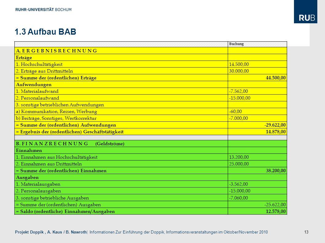13 Projekt Doppik, A. Kaus / B. Nawroth| Informationen Zur Einführung der Doppik, Informationsveranstaltungen im Oktober/November 2010 1.3 Aufbau BAB