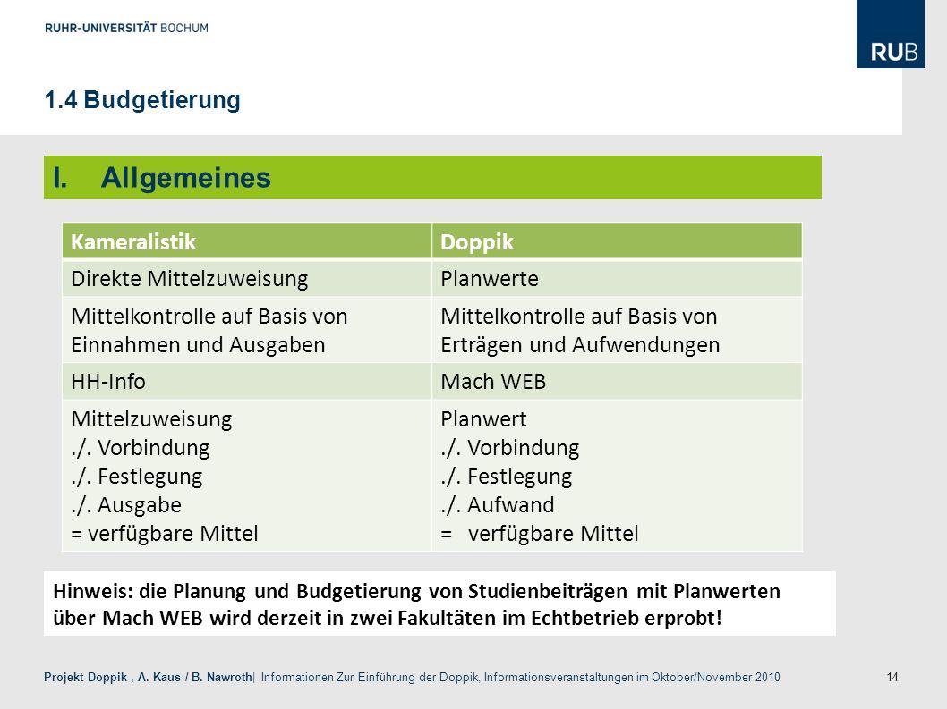 14 Projekt Doppik, A. Kaus / B. Nawroth| Informationen Zur Einführung der Doppik, Informationsveranstaltungen im Oktober/November 2010 1.4 Budgetierun