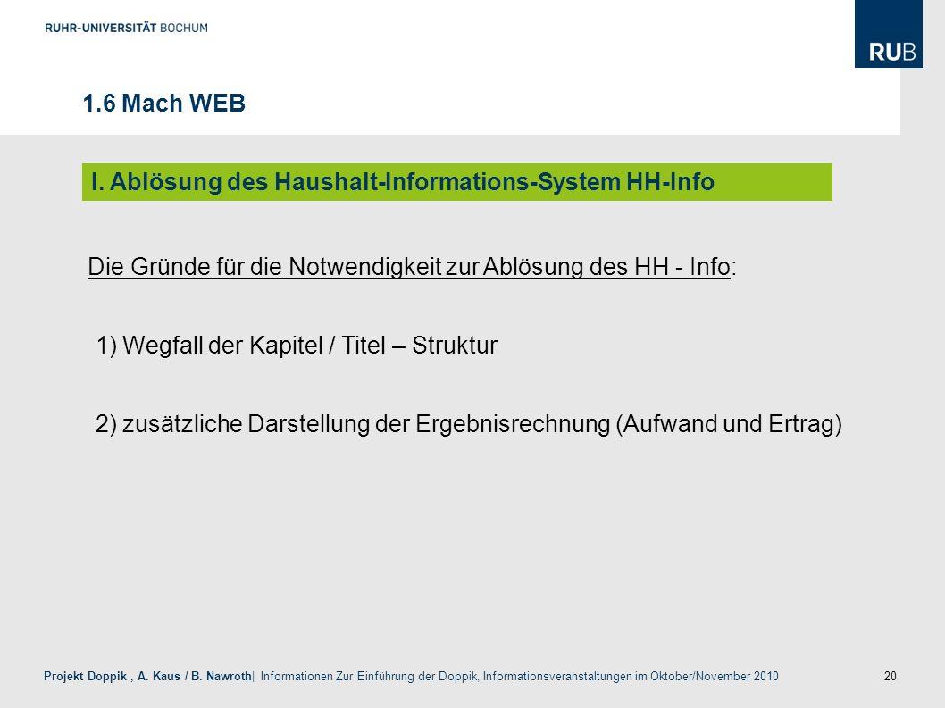 20 Projekt Doppik, A. Kaus / B. Nawroth| Informationen Zur Einführung der Doppik, Informationsveranstaltungen im Oktober/November 2010 1.6 Mach WEB Di